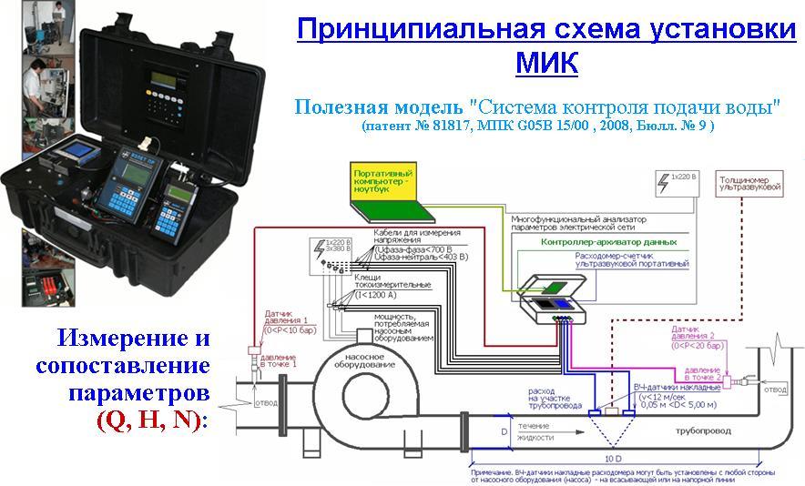 Внешний вид и схема установки